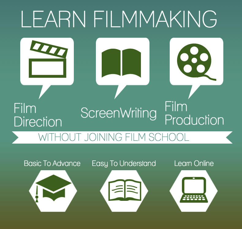 how to learn filmmaking online